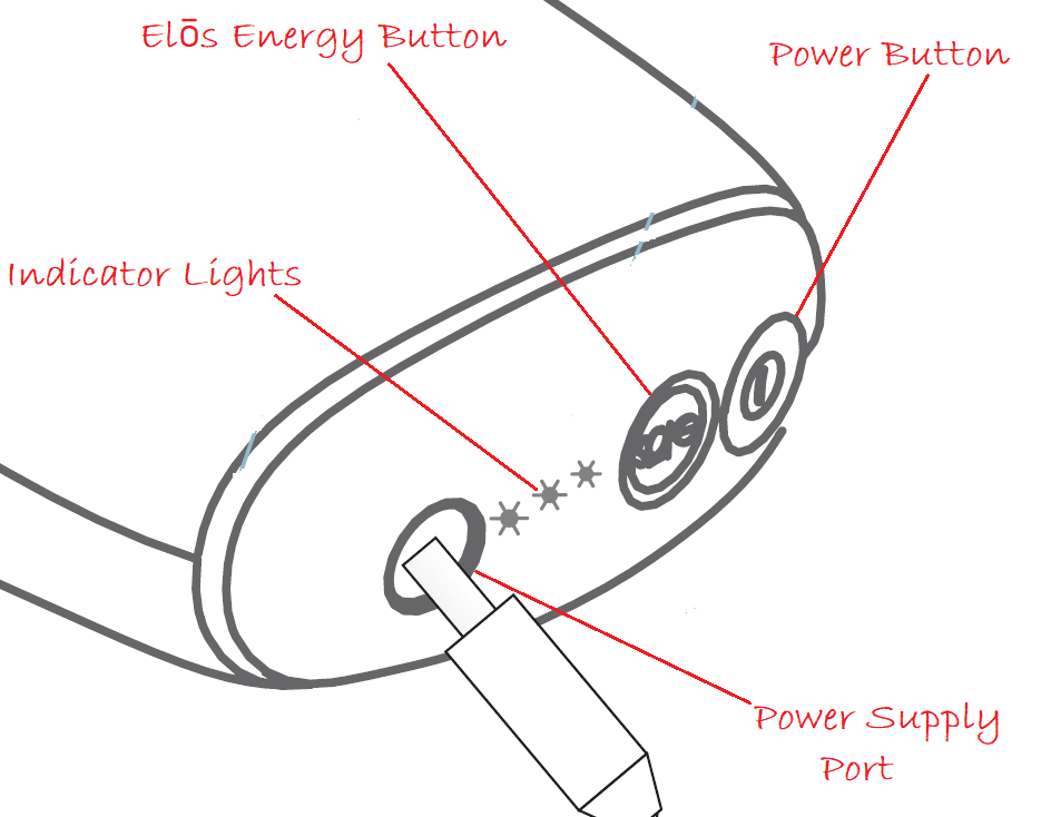 Precise Touch energy levels & button