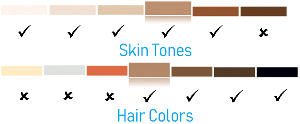 No Brownish Black Skin Tone