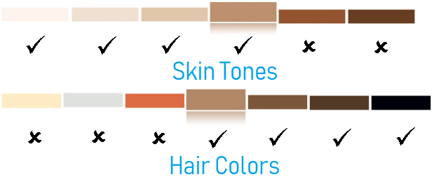 No Dark Brown or Brownish Black Skin Tone... No Light Blond, Red, White/Grey Hair Colors