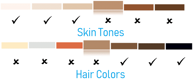 No Medium Brown, Dark Brown, or Brownish Black Skin Tone
