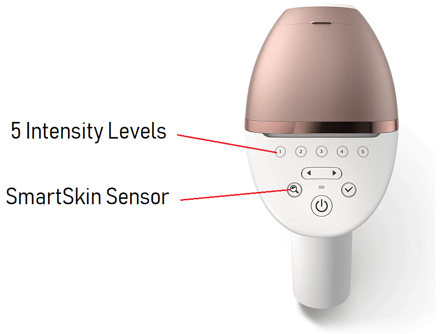 SmartSkin Sensor + 5 Intensity Levels